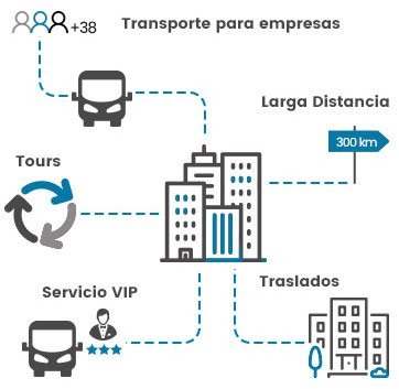Minibus barcelona description